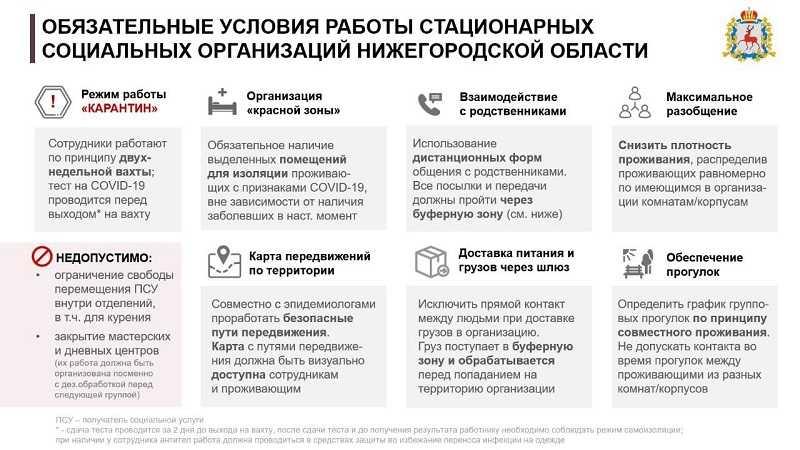 Обязательные условия работы стационарных социальных организаций Нижегородской области